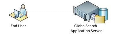 01 Server Config v4410.jpg