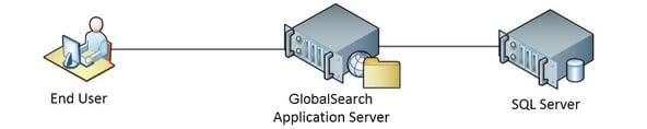02 Server Config v44100.jpg