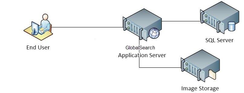 03 Server Config v4410.jpg