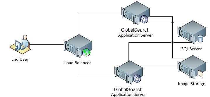 04 Server Config v4410.jpg