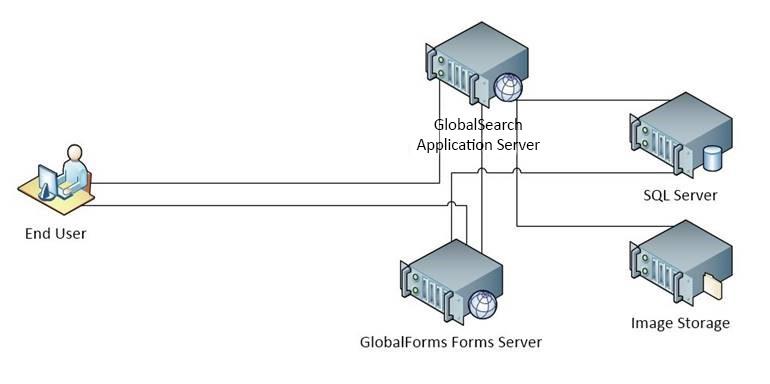 05 Server Config v4410.jpg